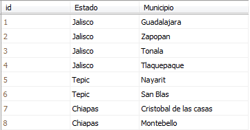 tabla sql server - estados municipios