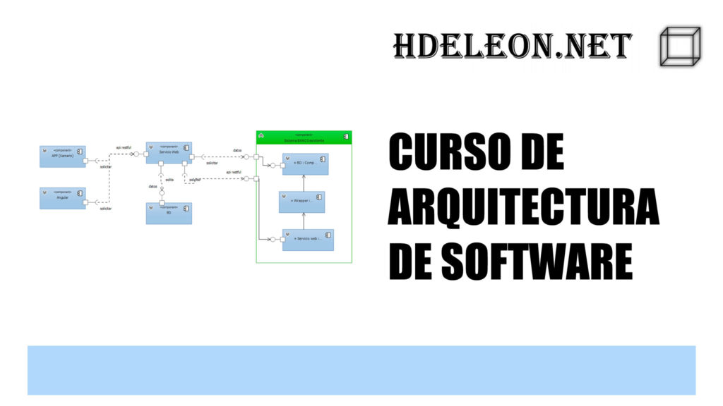 Curso de arquitectura software for Curso arquitectura software
