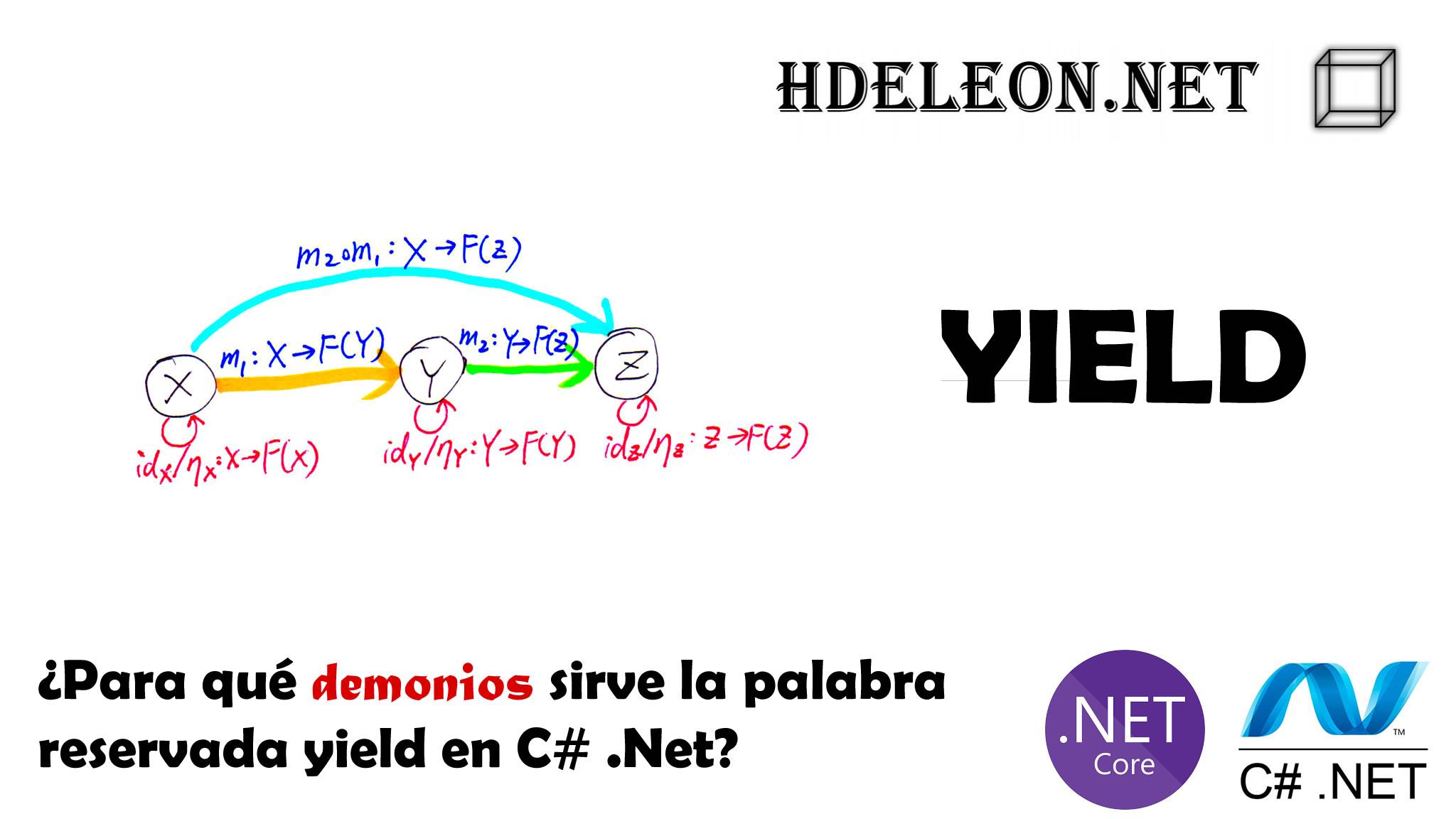 ¿Para qué sirve la palabra reservada yield en C# .Net? .Net Core